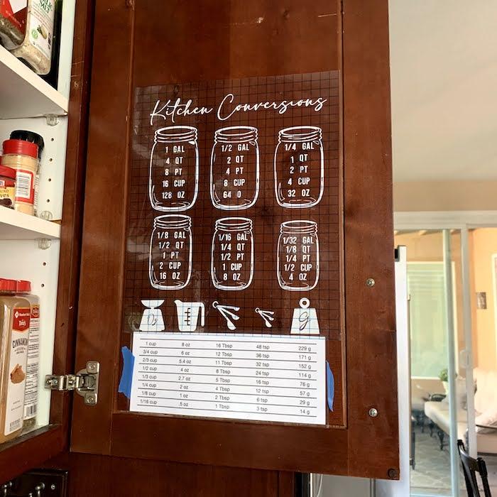 Kitchen Conversion chart on cabinet door